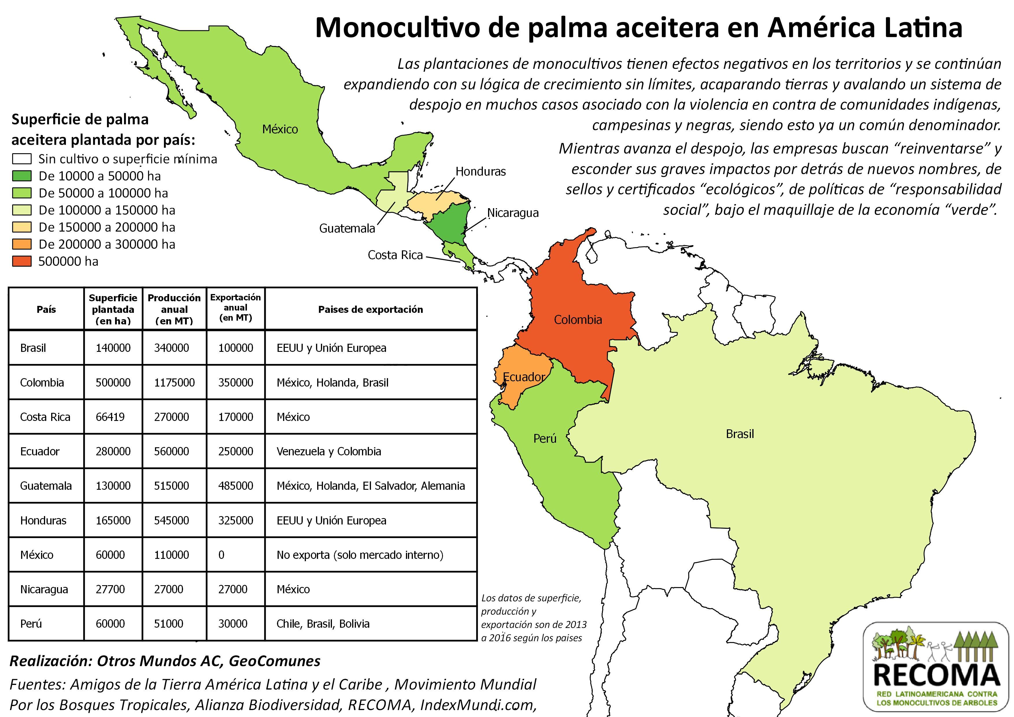 Mapa Palma Aceite ra AmLat